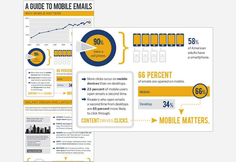 A guide to mobile emails infographic