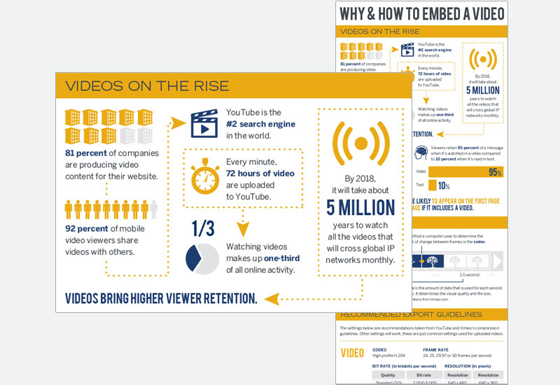 How to embed video infographic